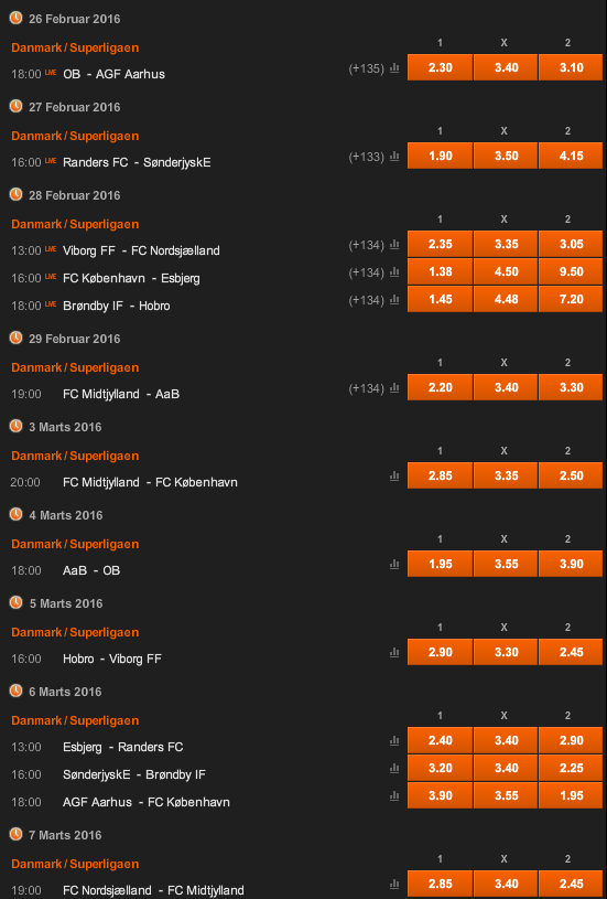 superliga-odds-888