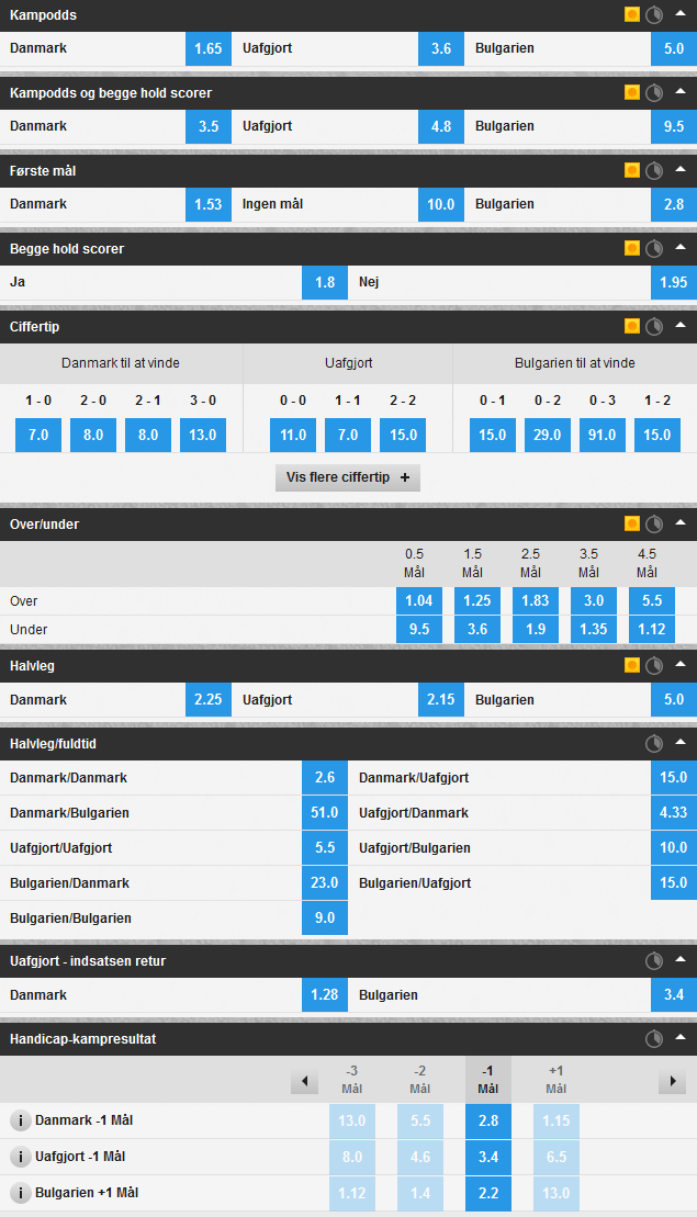 kirin_cup_danmark_vs_bulgarien_odds