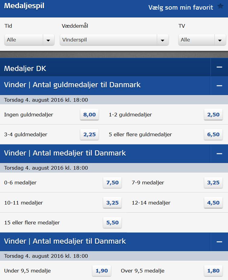 odds_ol_medaljer_danmark