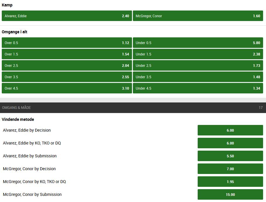 odds_conor_mcgregor_vs_eddie_alvarez